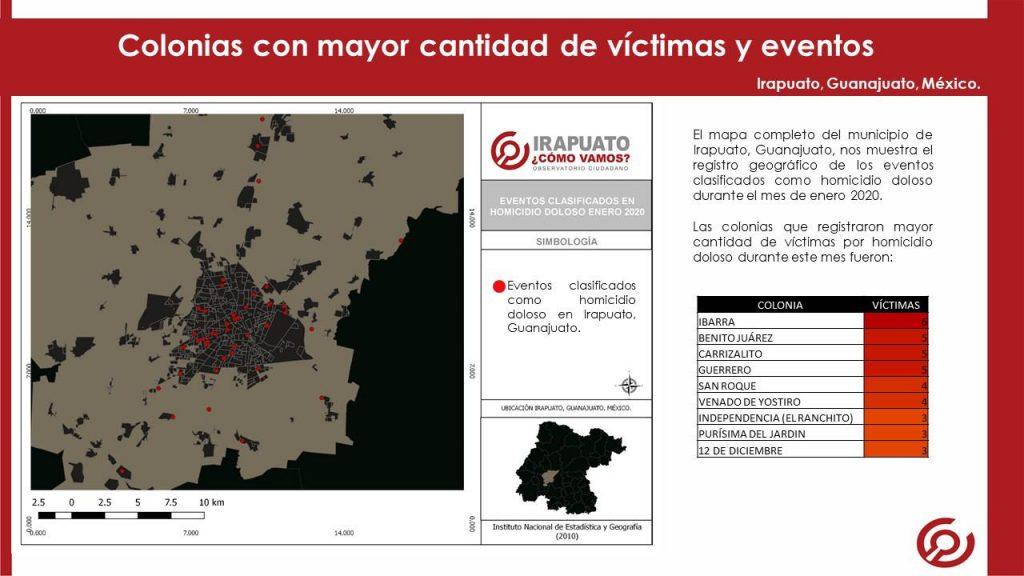 IRAPUATO REGISTRÓ EN ENERO 79 VÍCTIMAS POR HOMICIDIO DOLOSO 8
