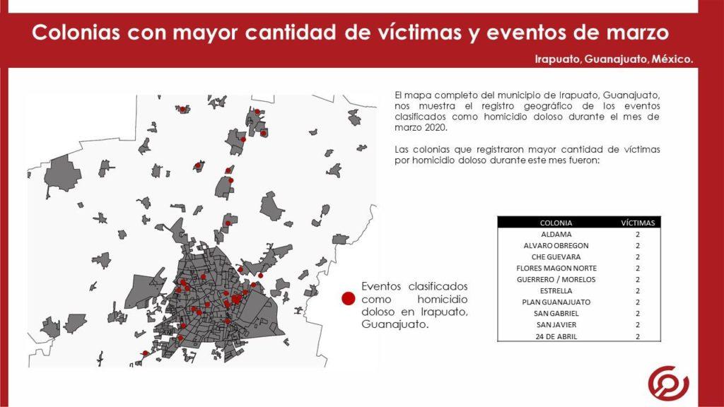 Registra Irapuato 40 víctimas por homicidio doloso en marzo. 2