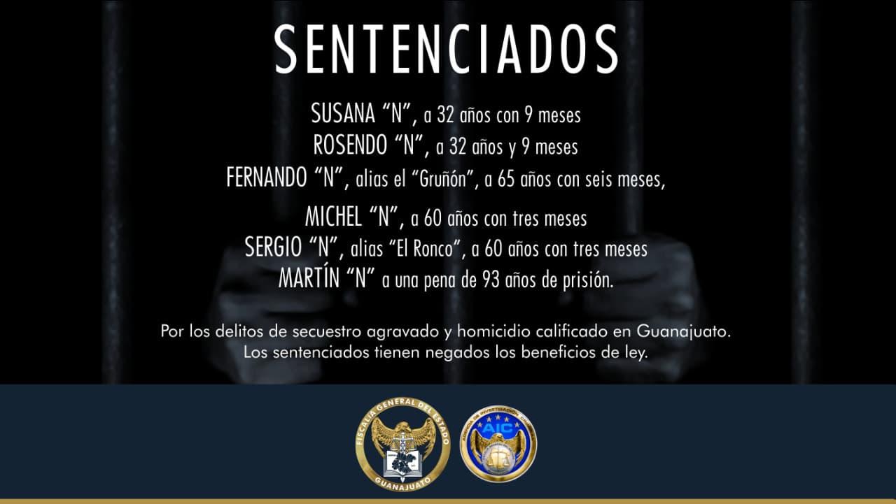 FGE obtiene sentencias de 32 hasta 93 años de cárcel para 6 miembros de grupo delictivo, por los delitos de secuestro y homicidio. 1
