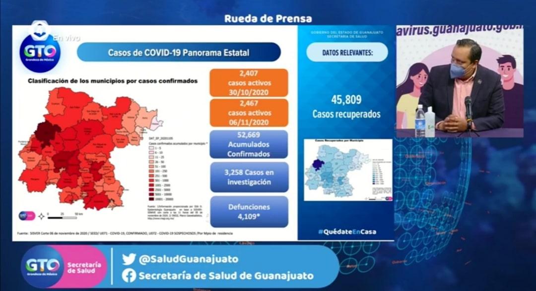 Regresa Guanajuato al Semáforo Naranja por incremento de contagios y decesos por COVID-19. 2