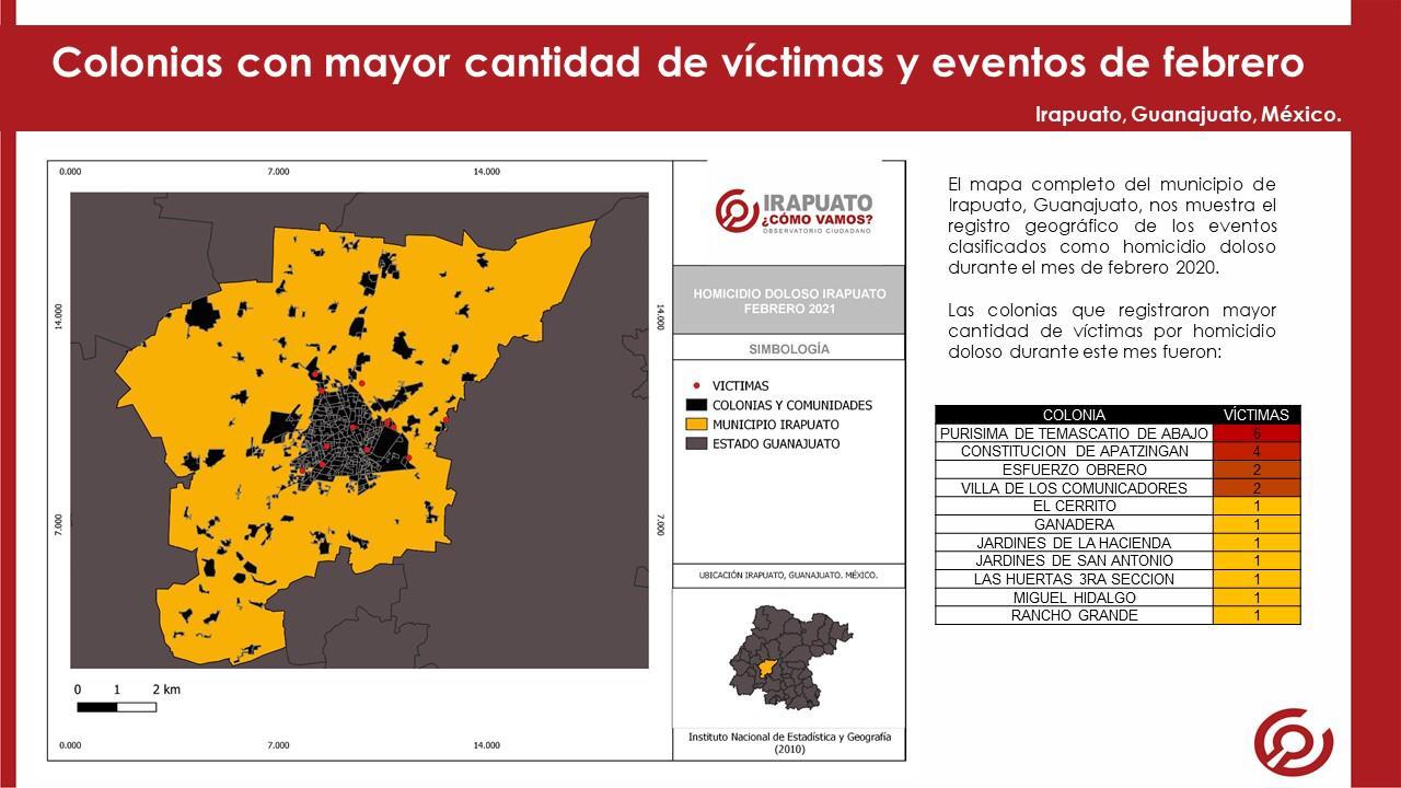 Irapuato registró 21 víctimas de homicidio doloso en Febrero 1