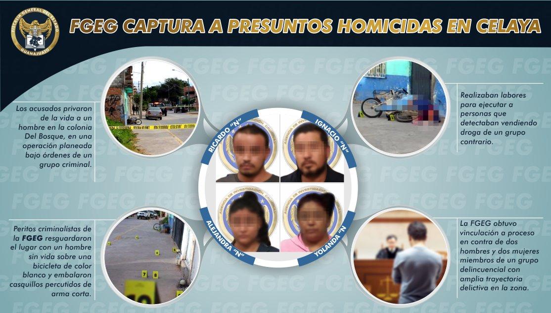 Capturan a una célula criminal, ejecutaban a vendedores de droga de grupos delictivos contrarios. 2