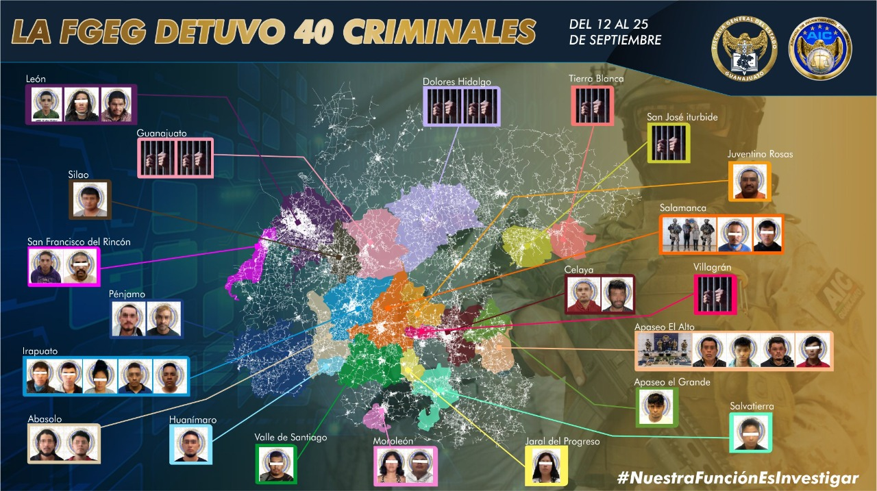 Más de 40 criminales, principalmente homicidas, han sido detenidos, vinculados a proceso o sentenciados. 1